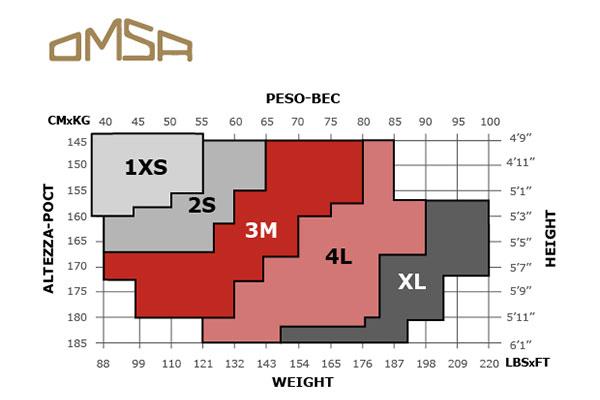 Таблица размеров женских колготок Omsa