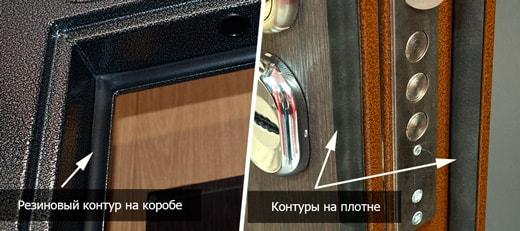 Контуры уплотнения входной металлической двери