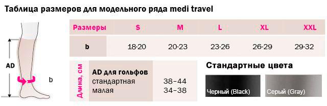 medi-travelrazmery-03_upd_man___2013.png