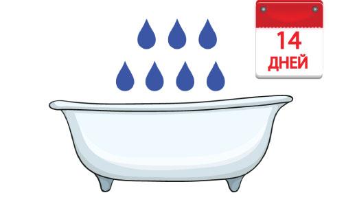 ванна с гидрофильным маслом Таму-Таму крус 14 дней