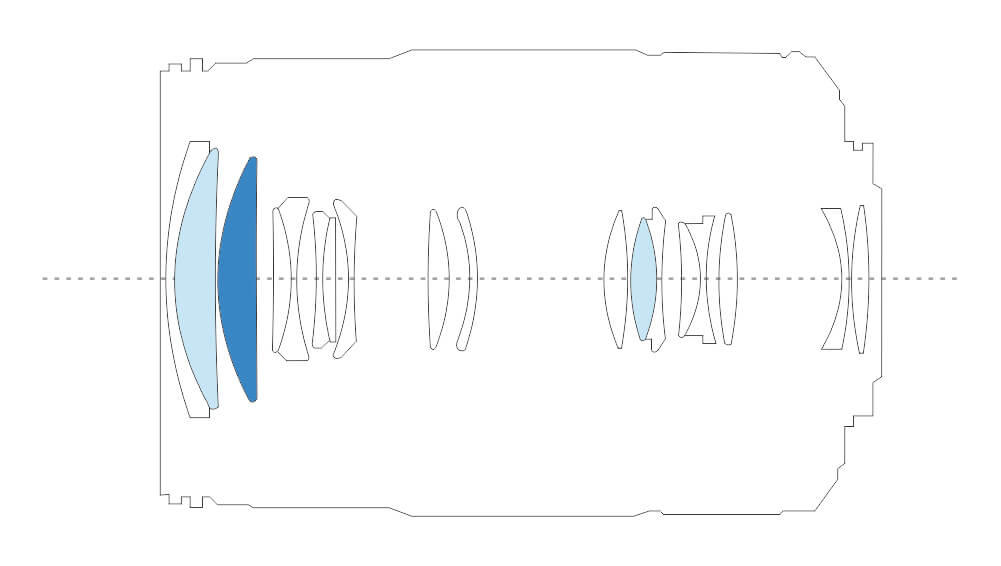конструкция panasonic lumix GX Vario 35 100 линзы