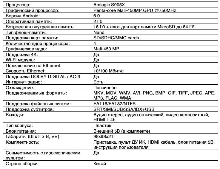 ANDROID ПРИСТАВКА INVIN X96 (2GB)
