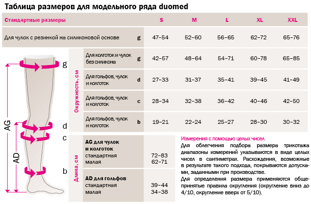 tablica_razmerov_duomed_1___2_.jpg
