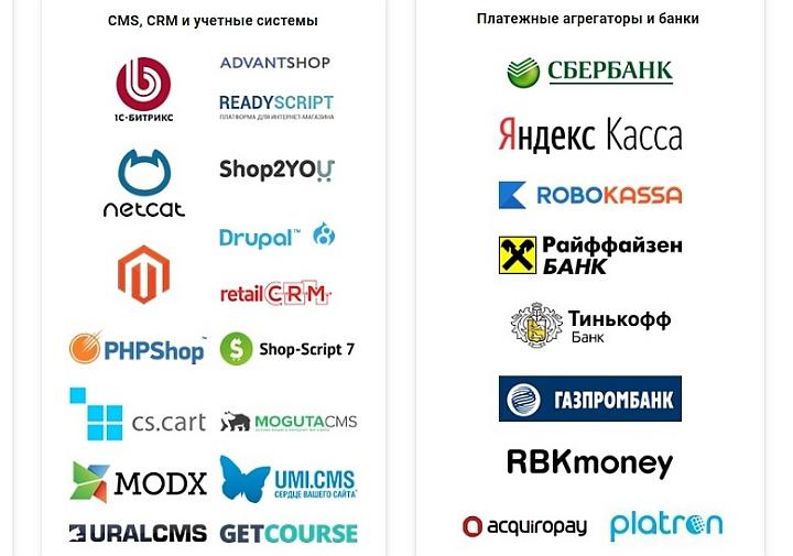 Основные платежные агрегаторы и совместимые учетные системы коммерческих сайтов