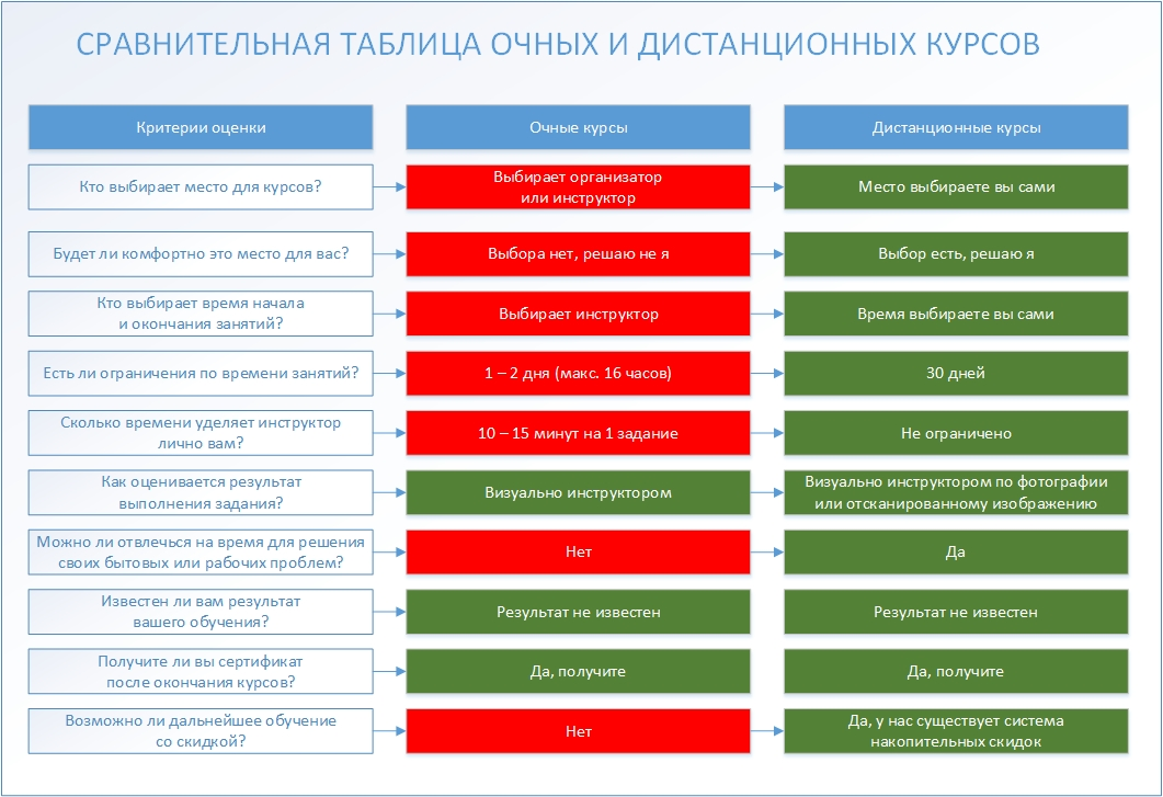 Сравнительная_таблица_курсов.jpg