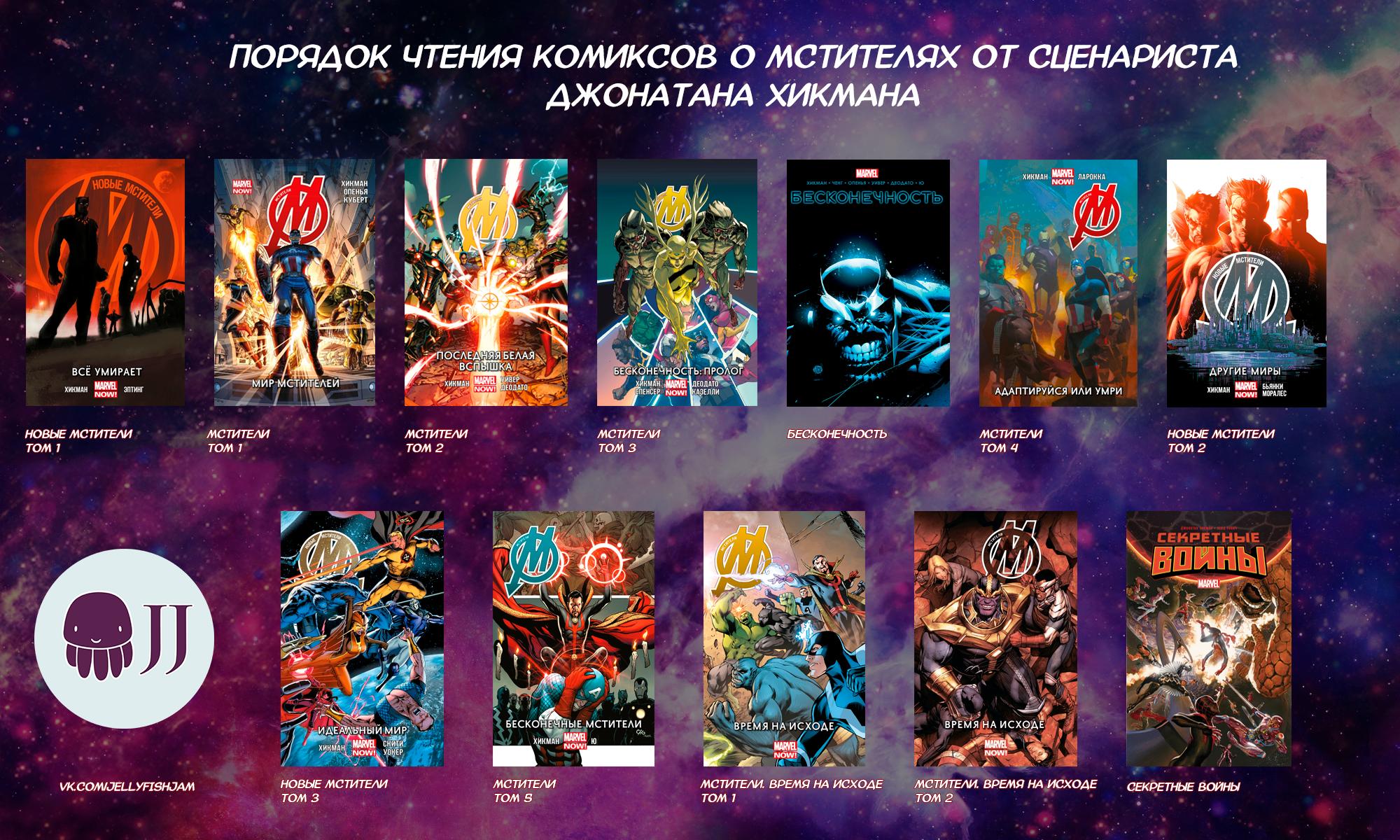 Порядок чтения комиксов о Мстителях от Джонатана Хикмана