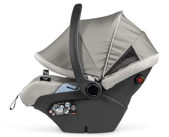 Козырек от солнца размера - Идеальная защита от ветра и солнца (UVP 50+)