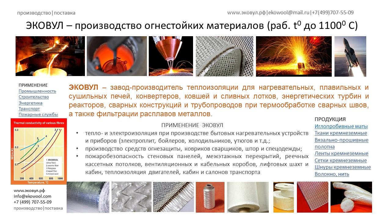 Presentation_EKOWOOL_RUS_2019.jpg