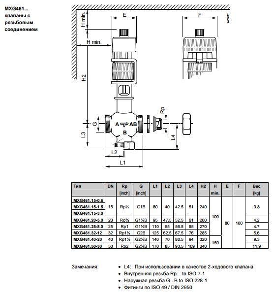 Размеры магнитного клапана Siemens MXG461B20-5