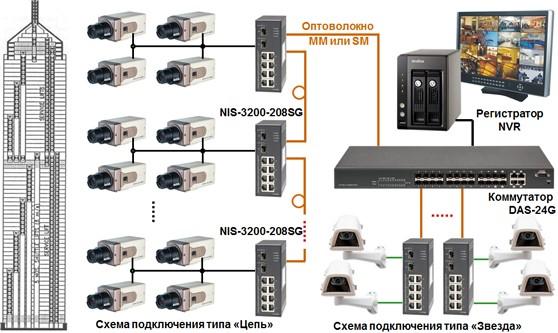 Схема подключения преобразователей частоты