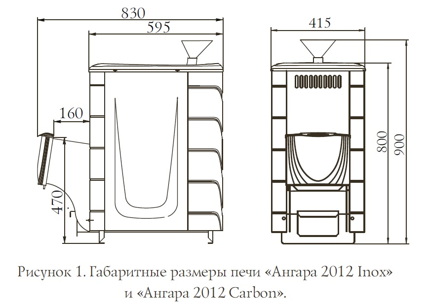 Размеры Ангара 2012