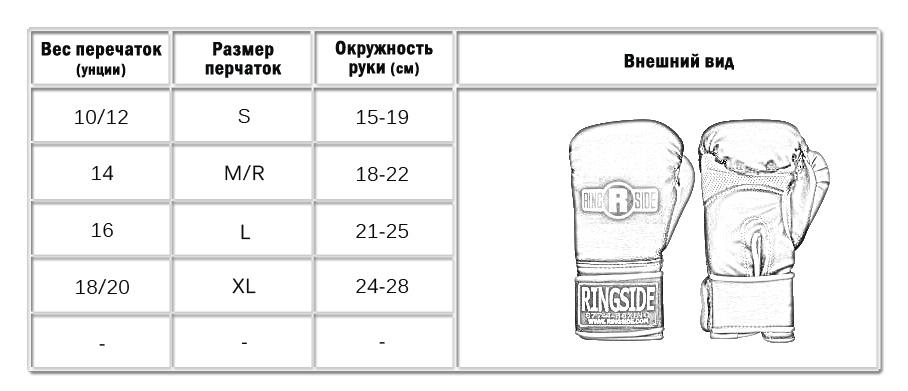 ПерчаткиБОКС_мужские1_RNGSD.jpg