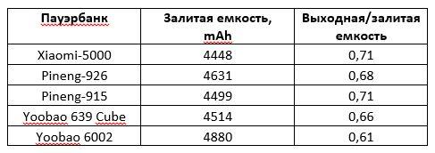 Таблица_2.jpg