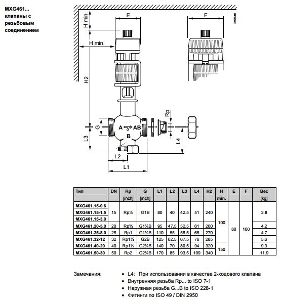 Размеры магнитного клапана Siemens MXG461B50-30
