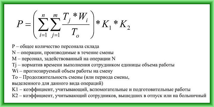 Формула расчета показателя потребности в складском персонале