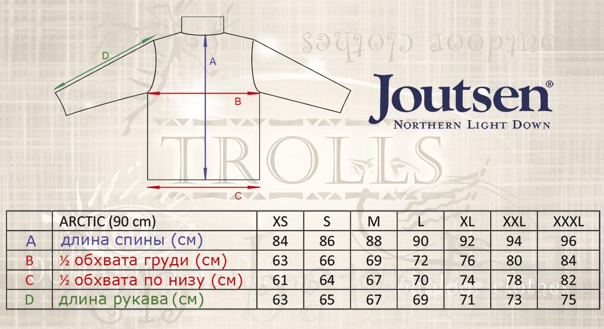 Размеры пуховика Arctic финской фирмы Joutsen