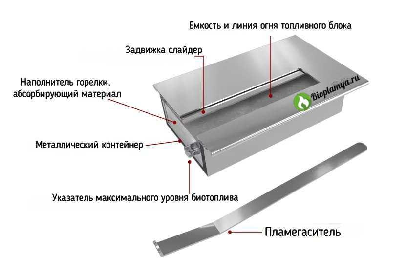 конструкция-топливного-блока-kratki.jpg