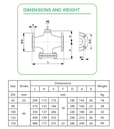 Размеры клапана Schneider Electric VG221F-150C
