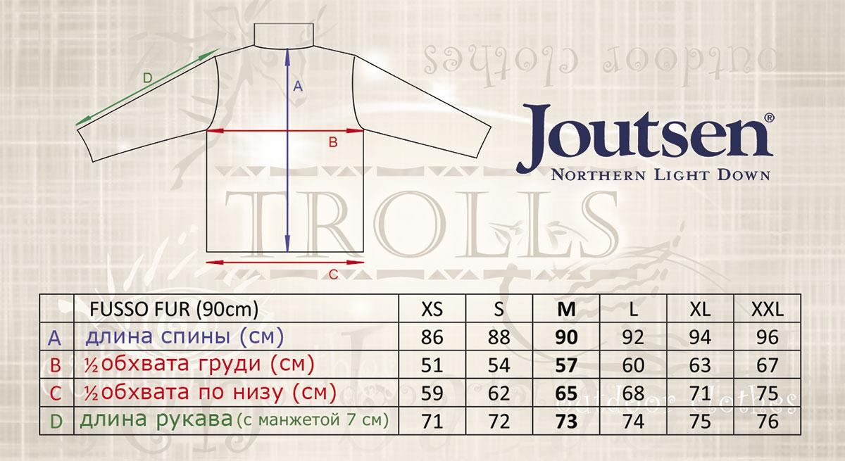 Размеры пуховика Fusso Fur финской фирмы Joutsen