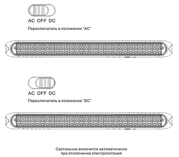 Работа светодиодного аварийного led-светильника EL17 в режиме AC/DC