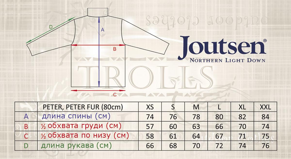 Размеры пуховика Peter финской фирмы Joutsen