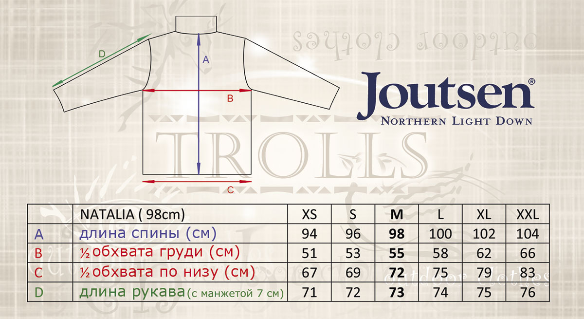 Размеры пуховика Natalia финской фирмы Joutsen