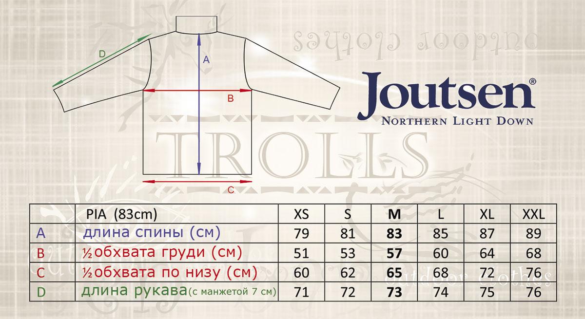 Размеры пуховика Pia финской фирмы Joutsen