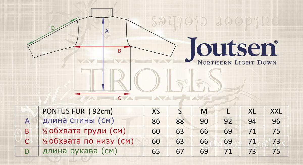 Размеры пуховика Pontus Fur финской фирмы Joutsen