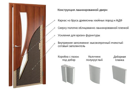 dver-laminirovannaya-dvertsov.jpg