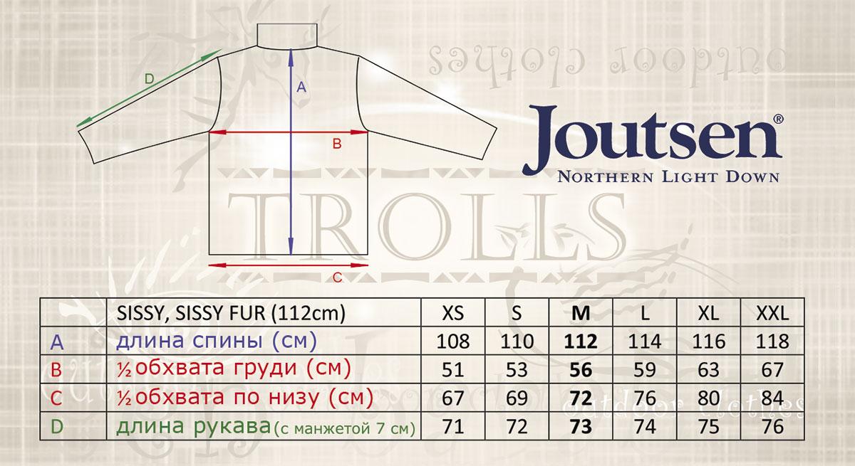 Размеры пуховика Sissy Fur финской фирмы Joutsen