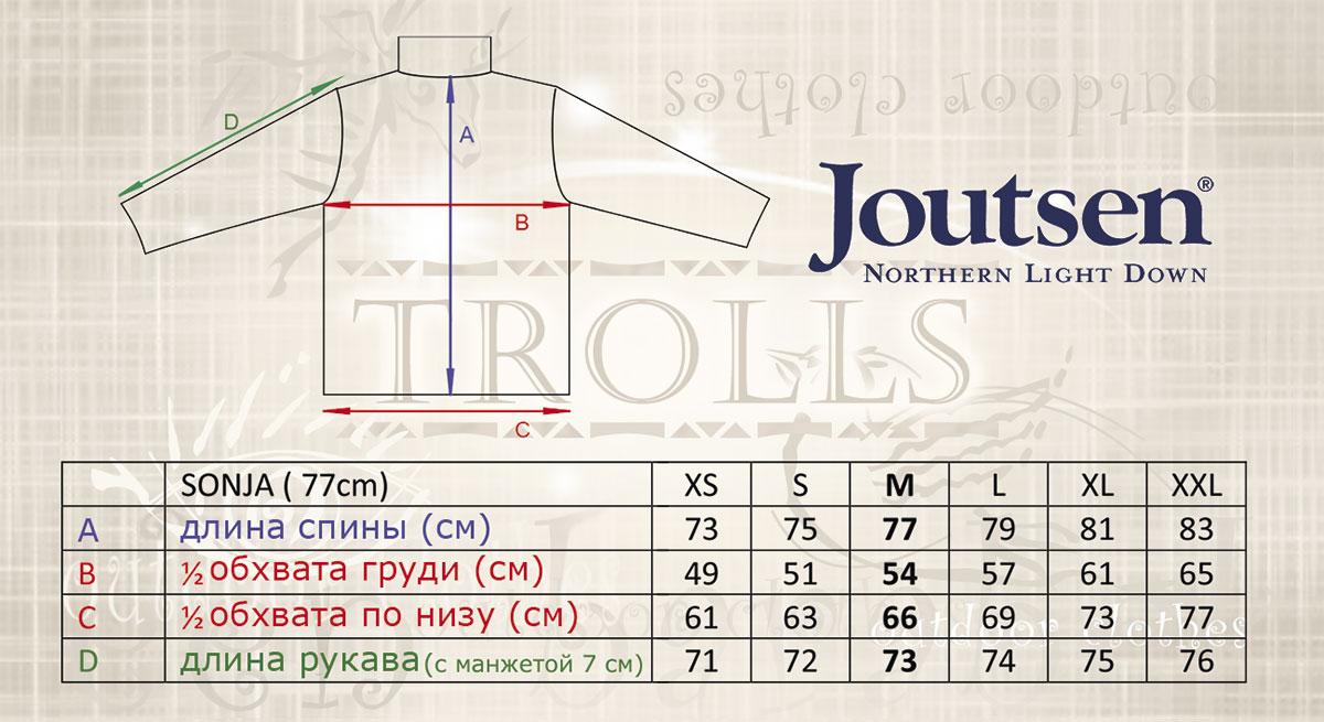 Размеры пуховика Sonja финской фирмы Joutsen
