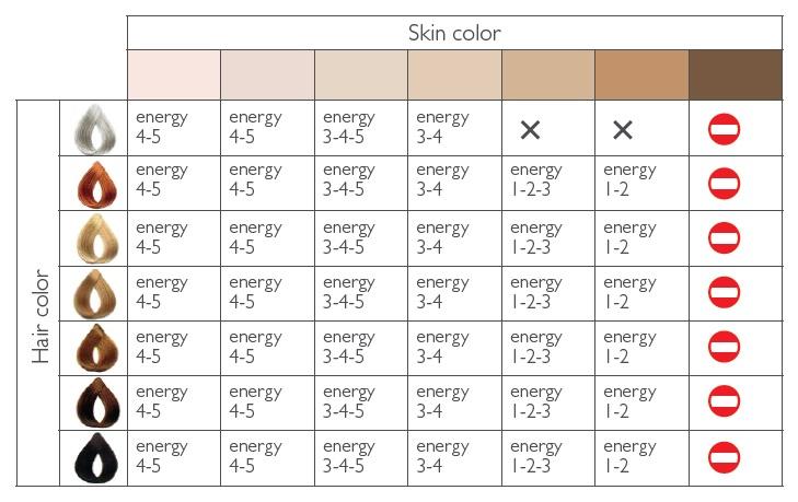 hair_skin_color.jpg