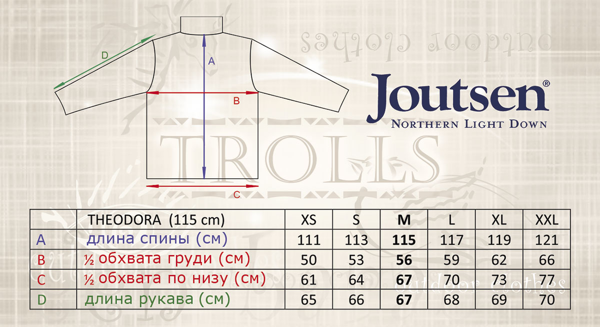 Размеры пуховика Theodora финской фирмы Joutsen