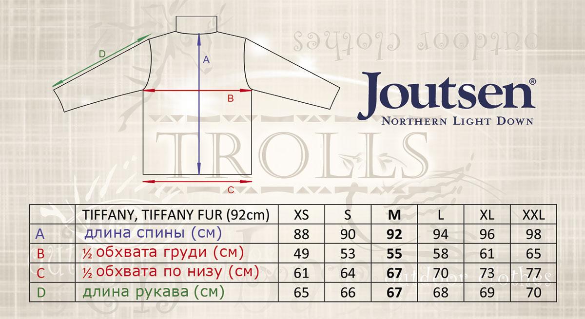 Размеры пуховика Tiffany финской фирмы Joutsen