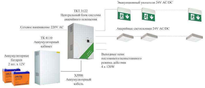 Структурная схема устройства аварийного освещения для небольших проектов