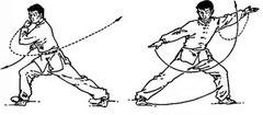 воображаемый высотомер (тренировка)