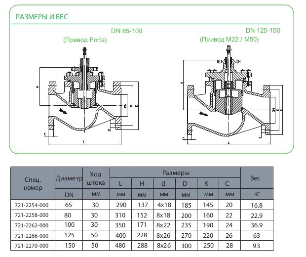 Размеры клапана Schneider Electric V222-150-350