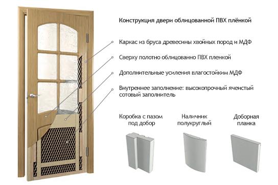 dver-pvh-dvertsov.jpg