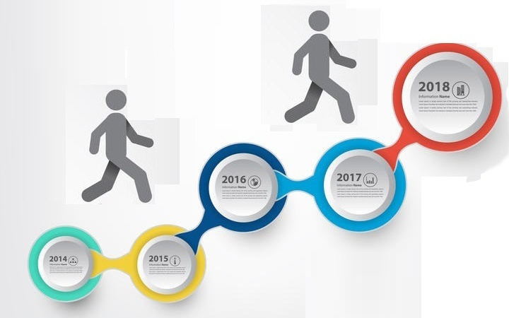 Программа для ведения клиентской базы позволяет создать фундамент для роста бизнеса