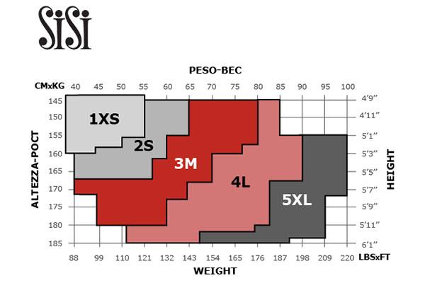 Таблица размеров колготок Sisi