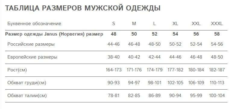мужские_размеры_термобелья_Янус.jpg
