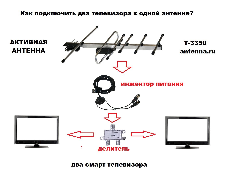 как подключить при помощи инжектора два телевизора к одной антенне