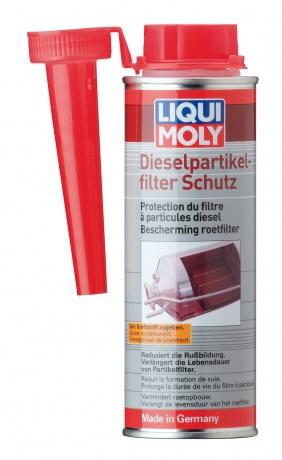 Присадка для очистки сажевого фильтра