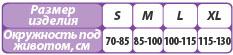Таблица подбора размера бандажаТривес Т-1118