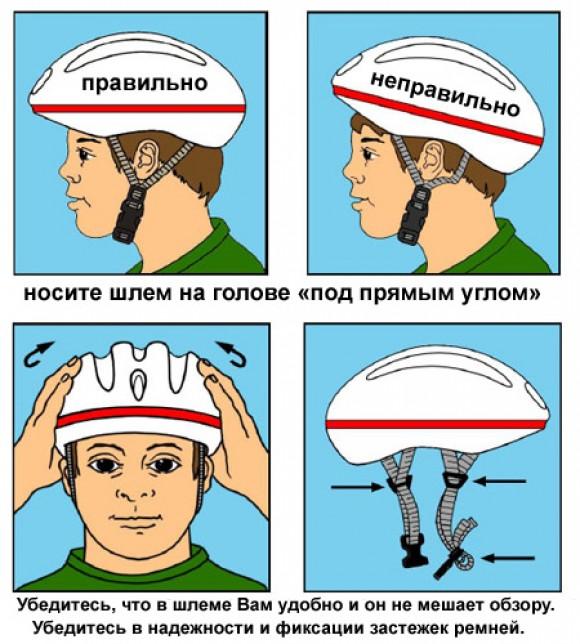 Правила ношения велошлема