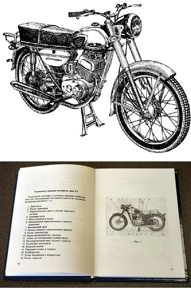 Руководство по мотоциклу