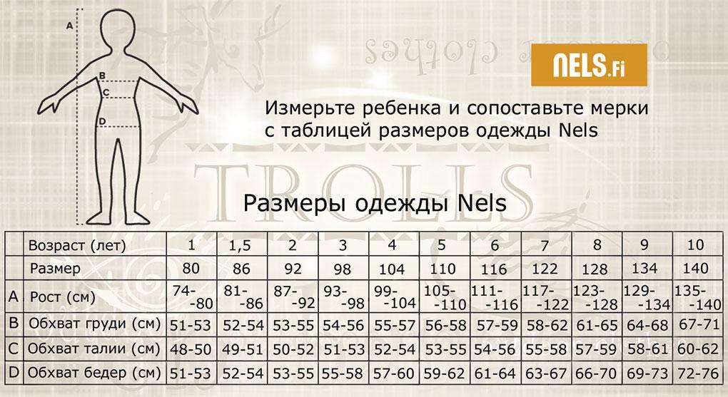 razmery-detskoj-odezhdy-nels-80-140.jpg
