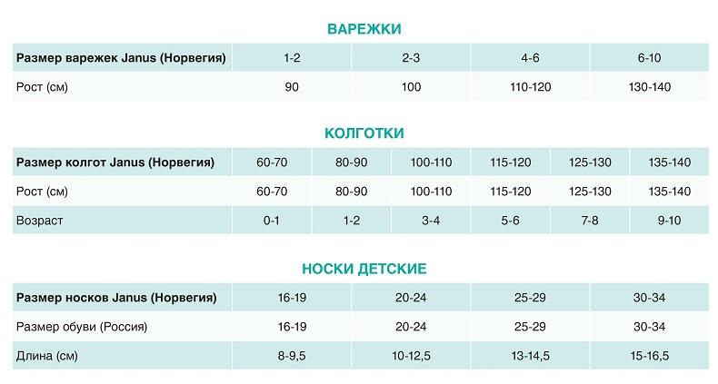 Детские_термоноски_Janus_из_шерсти_мериносов_790.jpg