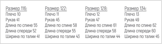 Замеры на модель С-667