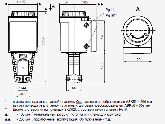 Размеры привода Siemens SKD32.50